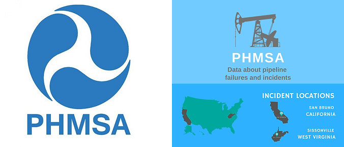3 - PHMSA infographic with logo.png