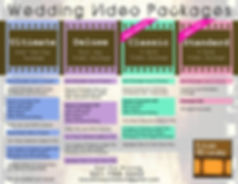 Future Filmworks Wedding video packages