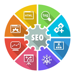 SEO is very important to any website