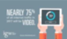 Video traffic in 2017