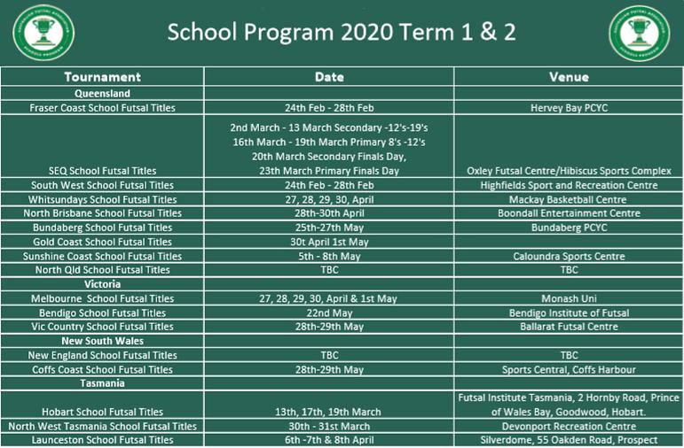 2020 School Titles.png