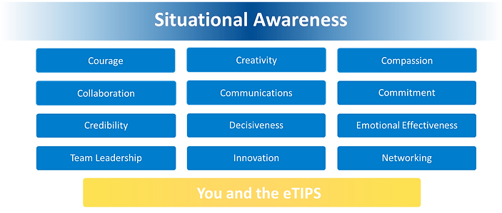 Situational Awareness & Competencies.png