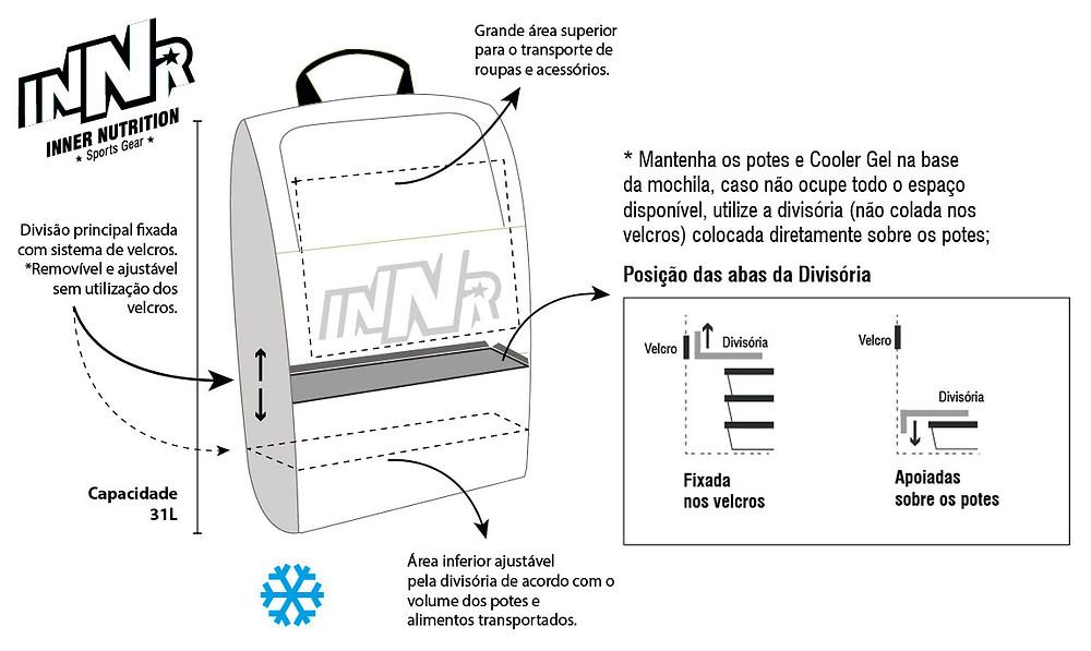 Orientações de uso Mochila Térmica Spitfire - Inner Nutrition