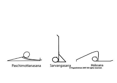 Yoga Teacher  - Ashtanga Yoga Teaching Pack