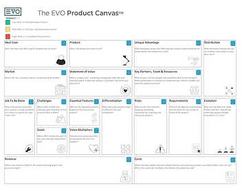 The EVO Product Strategy Canvas-SM.png