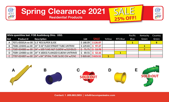 Spring Clear Out Stock Sale - Residentia