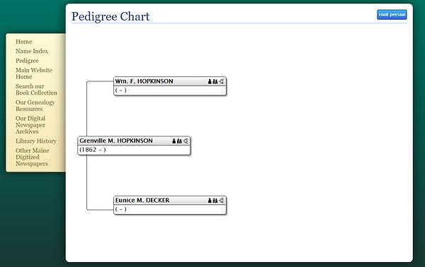 pedigree sample.png