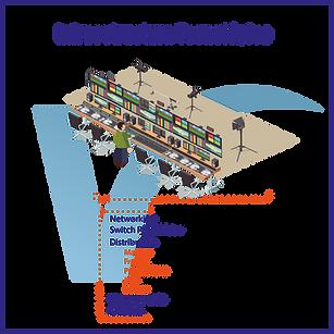 Infraestructura_Tecnológica_página_Web