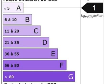 ECSUS Design Chalets Établit de Nouvelles Normes Écologiques