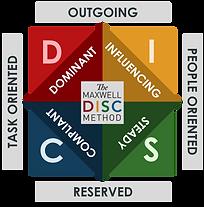 DISC-Diagram.png