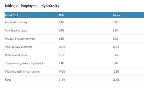 employmentindustry.jpg