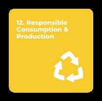 SDG12 - Scaling Change.png