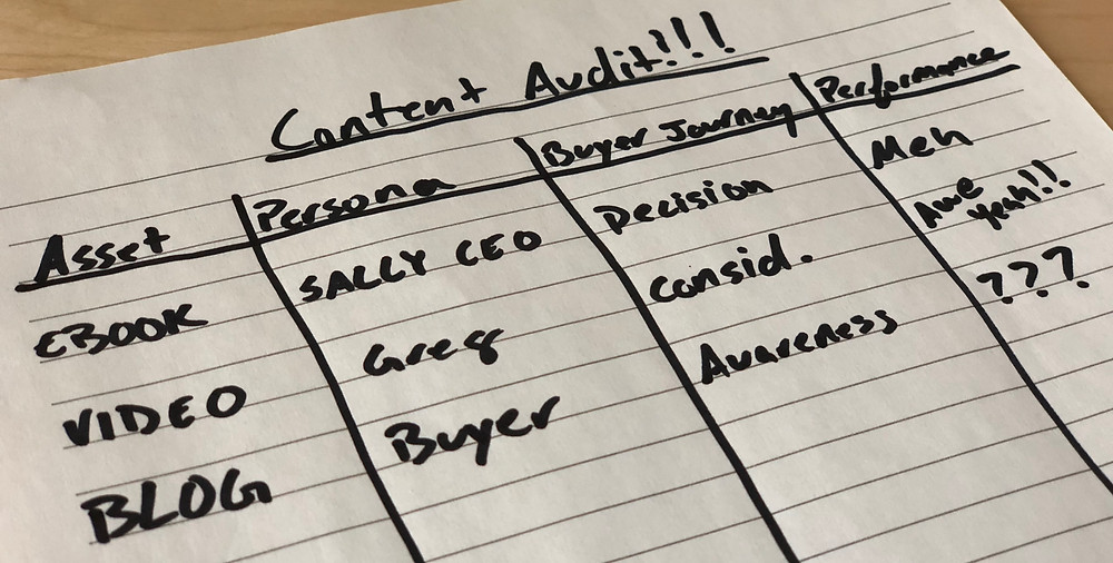 Quick, hand-written content audit