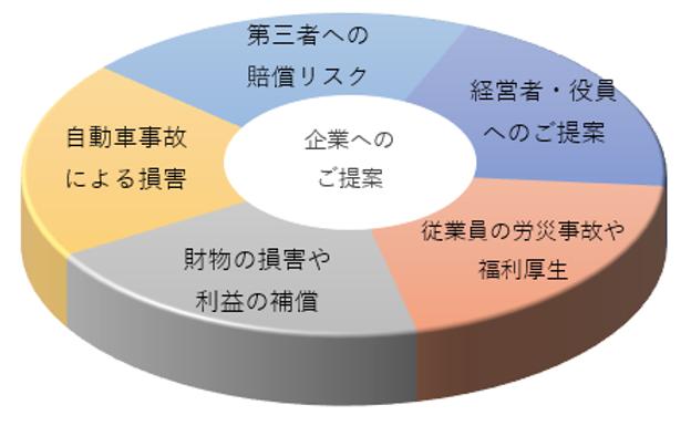 円グラフ2.png