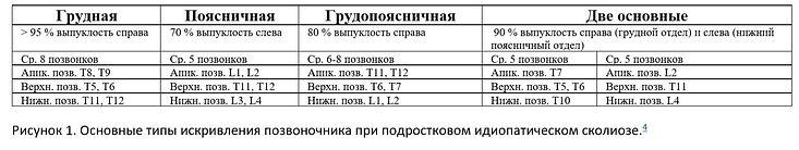 Горковский сколиоз статья 2.jpg