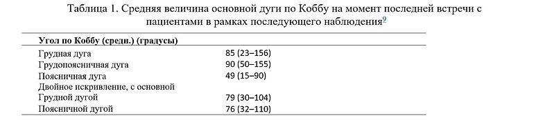 %D0%A1%D1%82%D0%B0%D1%82%D1%8C%D1%8F%20%