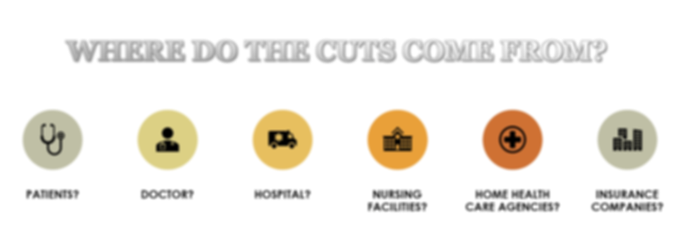 Where do the cuts come from 1312x471.png