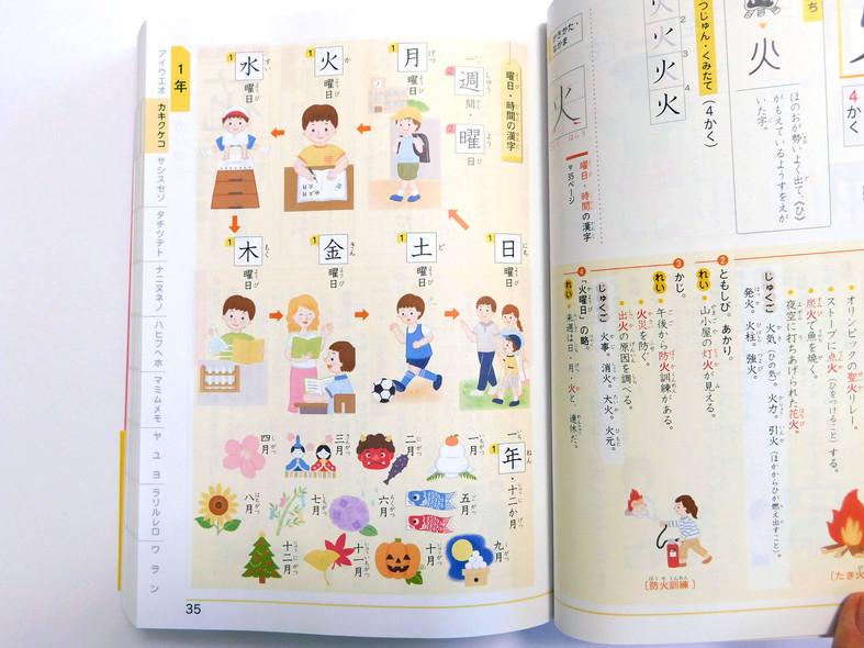 「小学漢字に強くなる字典」(くもん出版)