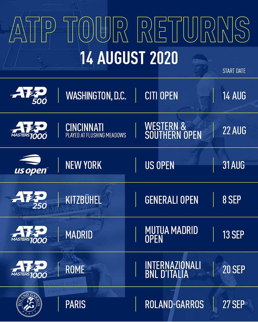 The New ATP Tour 2020 2021 Scheduled Released