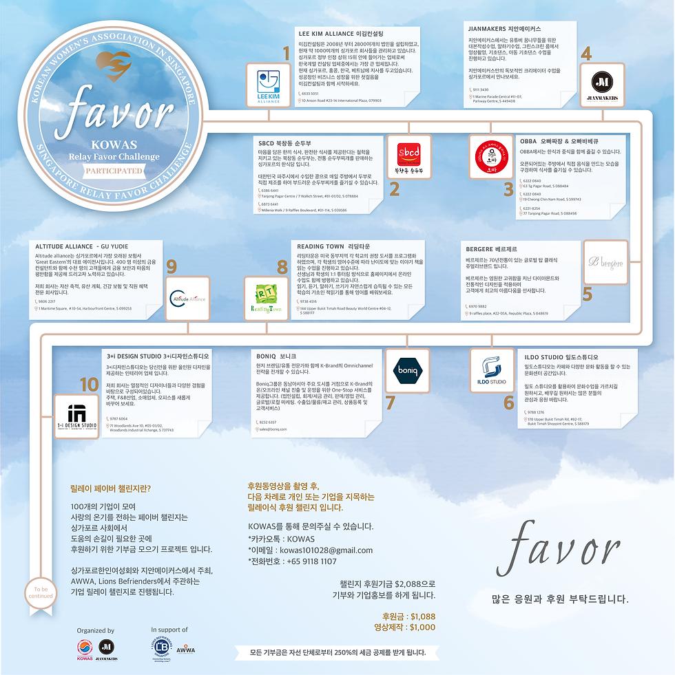 Favor Challenge 기업 홍보_Full shot.png