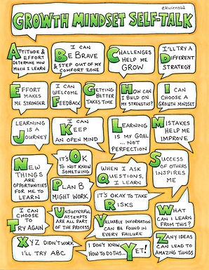 growth-mindset-self-talk-2.jpg