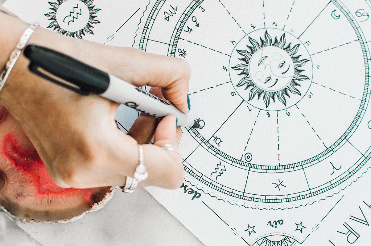 Astrology: Full Session
