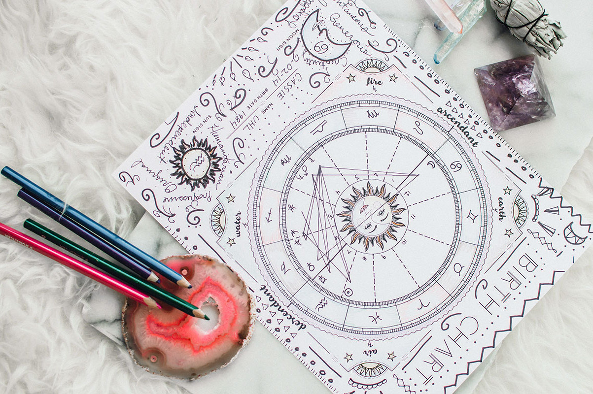 Astrology: Deep Analysis