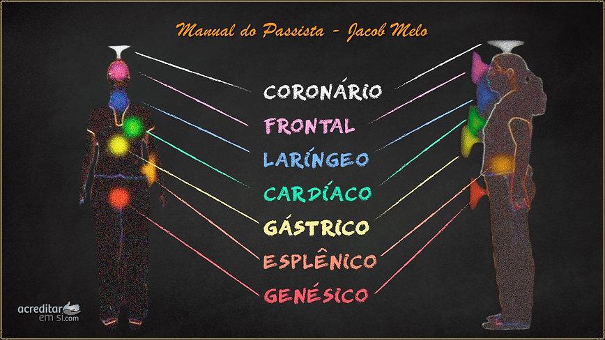 Os 7 centros vitais, livro Manual do Passista, Jacob Melo