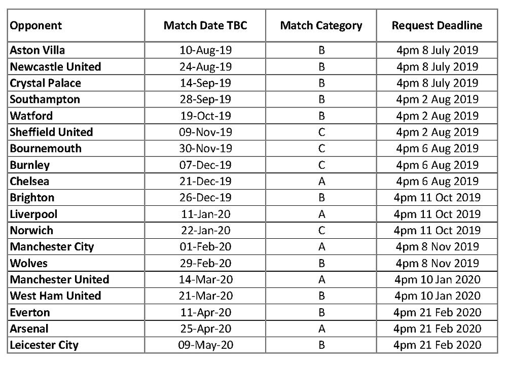 Spurs OSC Ticket Deadline Dates