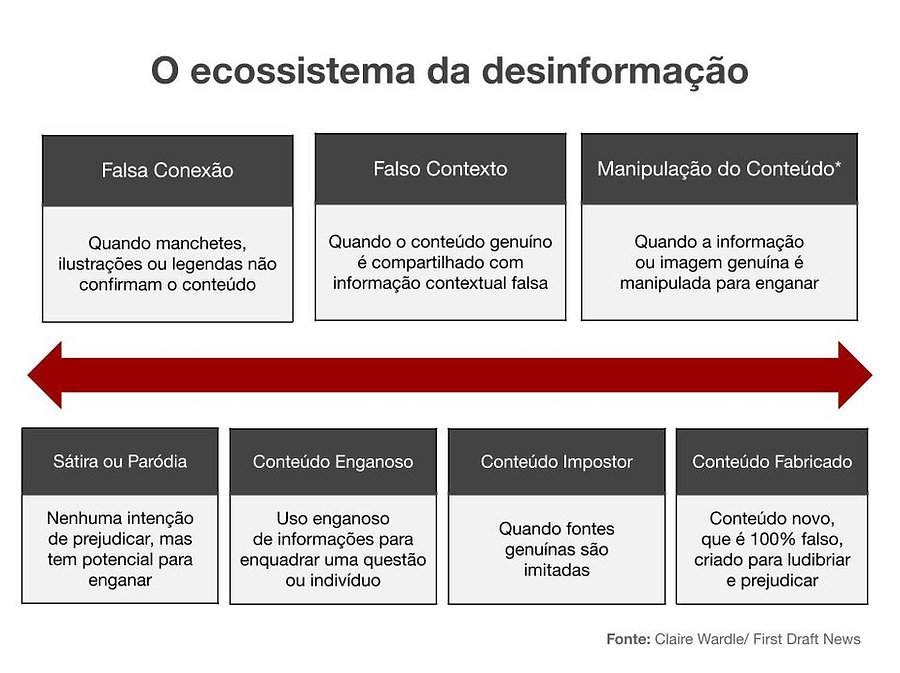 Ecossistemadadesinformacao.pptx (1).jpg
