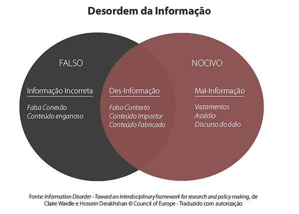 Desordem_da_Informação-100.jpg