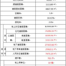 龍光玖龍湖TABLE.png