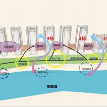 龍光玖龍湖1.png