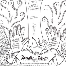 Strengths & Talents Symbol Drawing