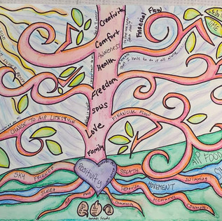 Tree of Balance & Wisdom