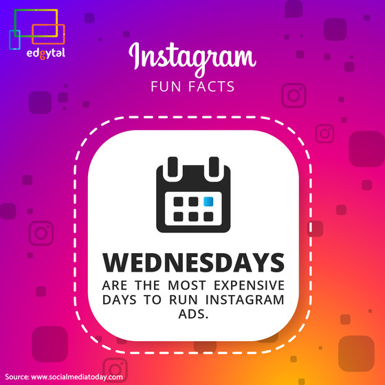 Instagram Facts That Every Marketer Should Know
