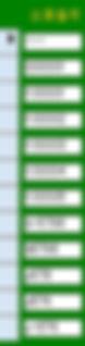 文字列のキーコードを試しに「昇順」に並べ替えたところ