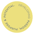 Virtual LearningEnvironment