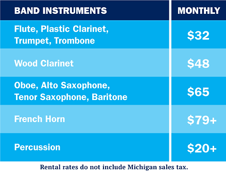 Band-Rental-Rate-Table-2018.png