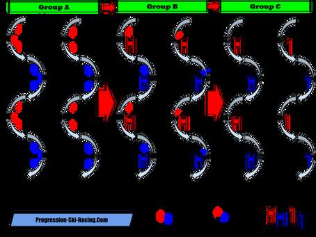 Line Progression Skills and Drills