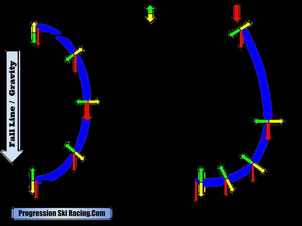 Understanding turn shape 2.png