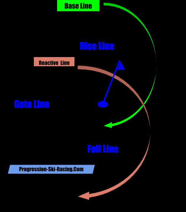 Line Zones.png