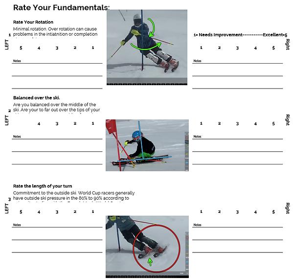 Ski Racing Self-Assessment Fundimentals.