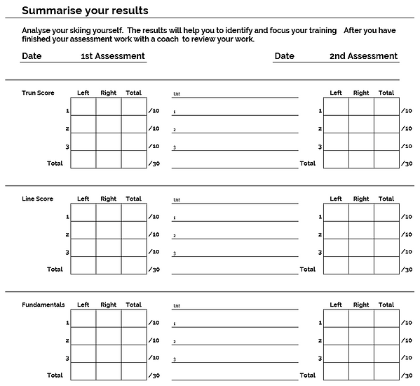 Ski Racing Self-Assessment Summary.PNG
