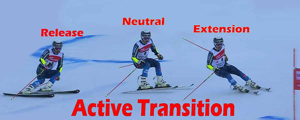 GS transition with description.jpg