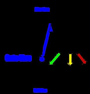 PSRS Line Scoring.png