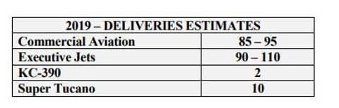 Embraer delivery estimates.JPG