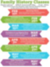 02-18Feb_genealogy.jpg