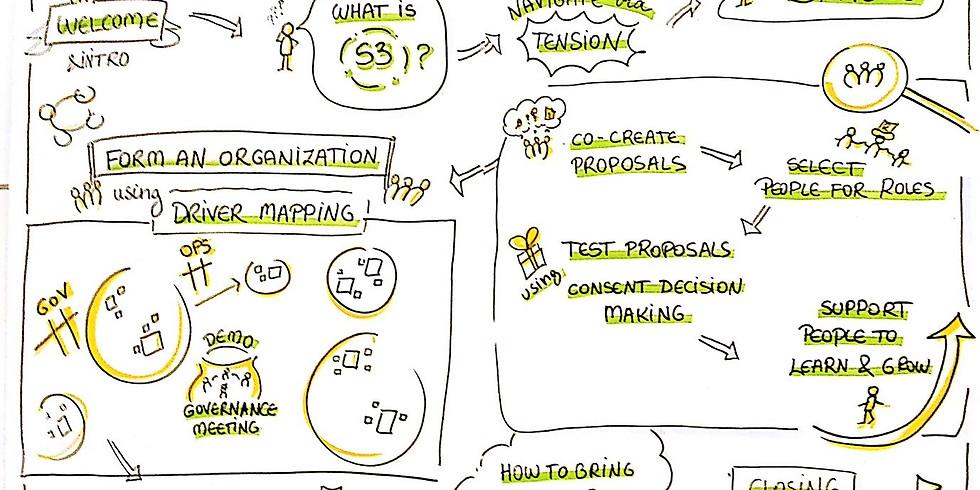 Sociocracy 3.0 Intro Course Munich