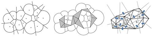 Triangulations.png
